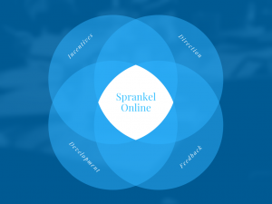 Canva Venndiagram