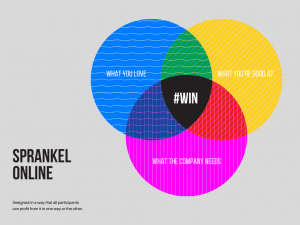 Venn Diagram Canva
